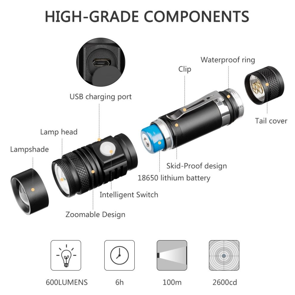 Winzwon Rechargeable LED Torch LED Flashlight 4 Modes Super Bright 600LM and for