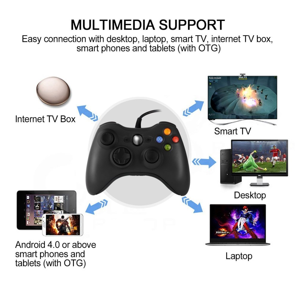 Game Controller Gamepad USB Wired Shoulders Buttons Improved Ergonomic  Design Joypad Gamepad Controller For Microsoft Xbox & Slim 360 PC Windows 7